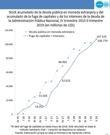 https://www.elcohetealaluna.com/wp-content/uploads/2019/08/Deuda-y-fuga-1.jpg
